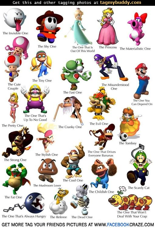 TagMyBuddy-Image-10178-Super-Mario-Bros-Character-Traits