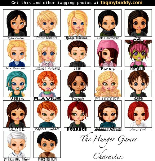 TagMyBuddy-Image-10795-Hunger-Games-Cartoon-Characters